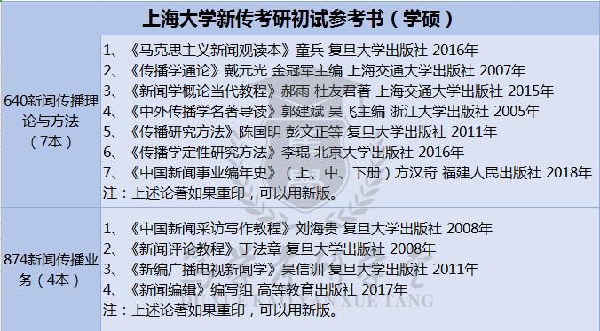 上海大学招生简章