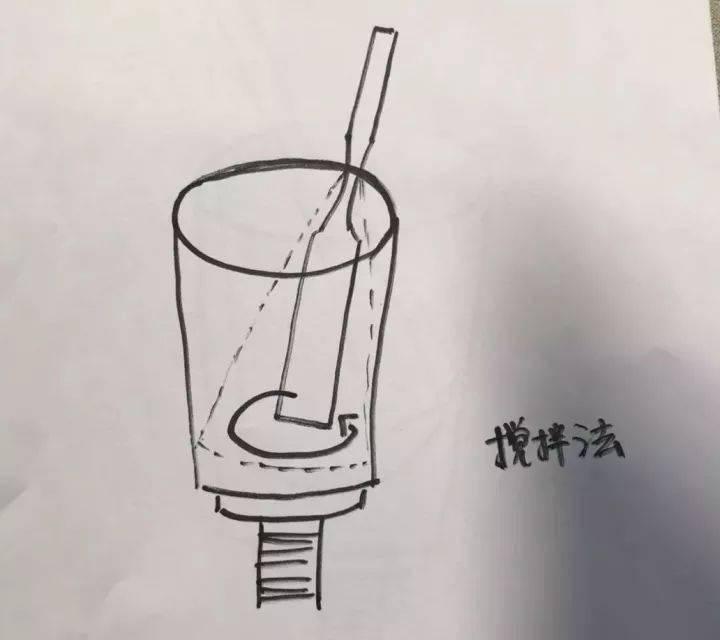 虹吸壶煮咖啡,你需要了解的都在这 试用和测评 第14张