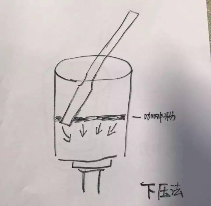 虹吸壶煮咖啡,你需要了解的都在这 试用和测评 第12张