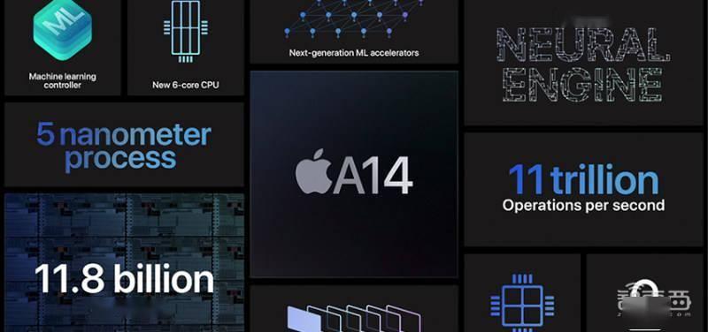 118亿晶体管!苹果A14首秀,这颗全球首发的5nm芯片有多香?