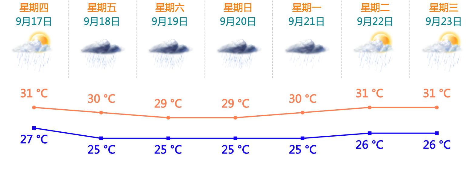 """多地发布台风预警,10级台风""""红霞""""已加强至强热带风暴级"""