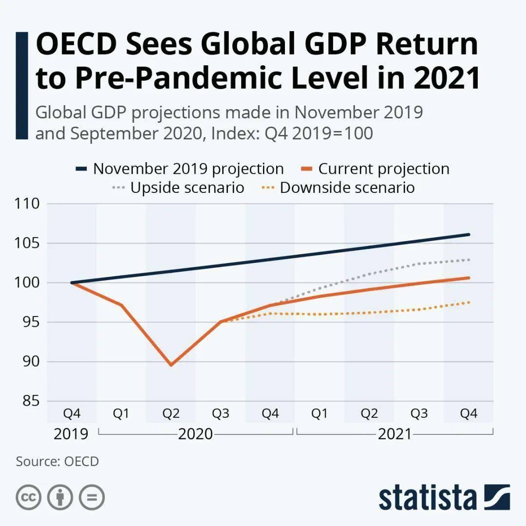 2021湖南省gdp预测_黑色 政策回归常态 需求边际下降