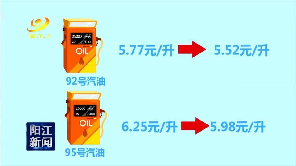 """【油价今起下调 重回""""5元时代""""】"""