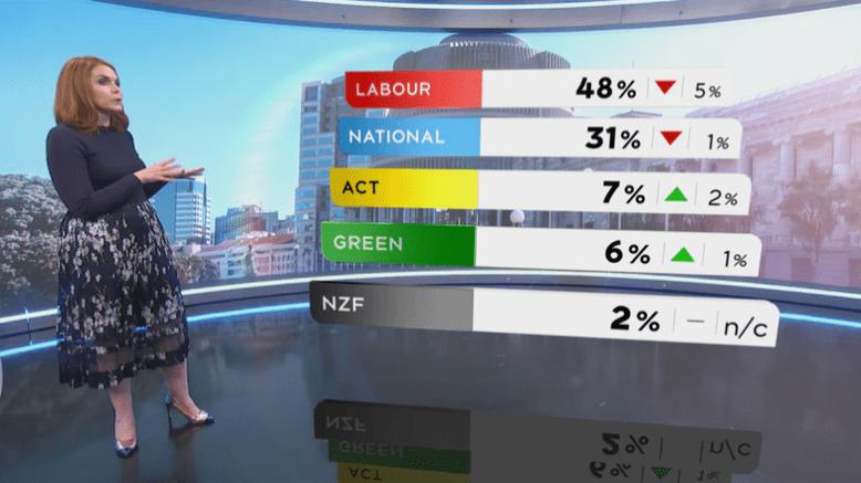 率 最新 支持 政党 NHK世論調査 内閣支持率