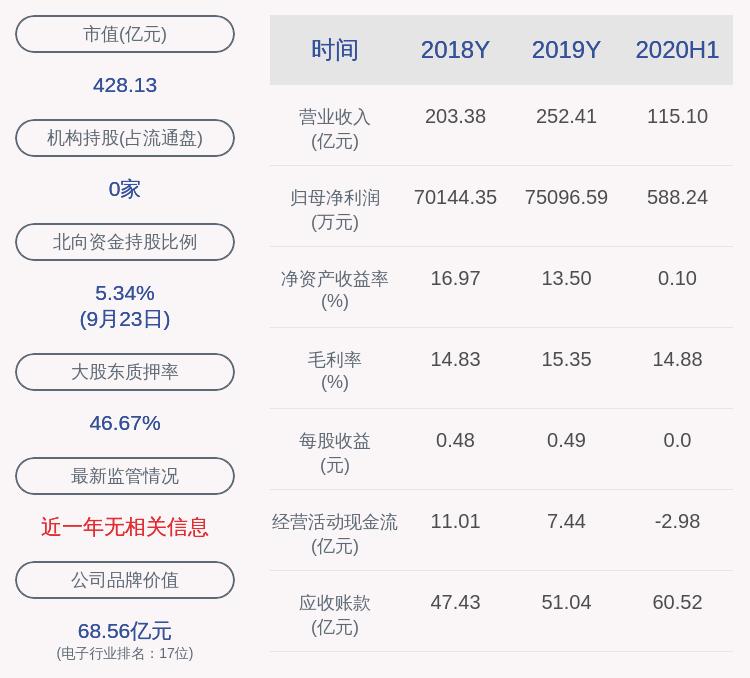 [欣旺达:控股股东王明旺解除质押1781万股]