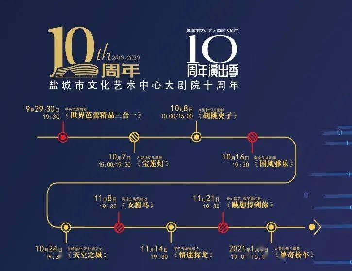 【好消息】|文化艺术中心大剧院十周年演出季,电台听众专享特惠票看这里!