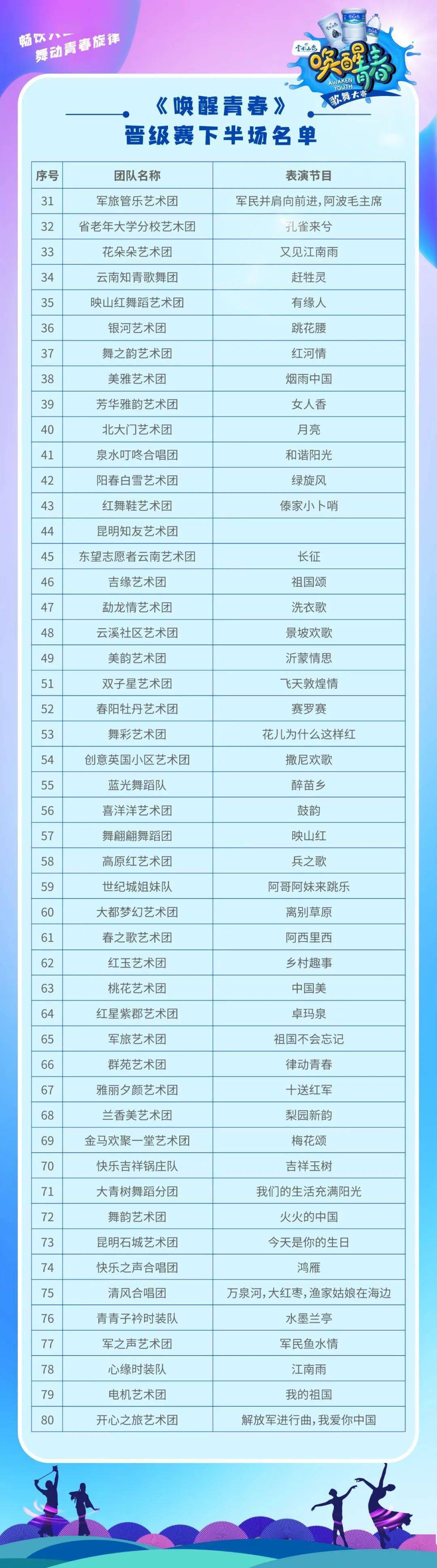"""""""叫醒青春""""晋级赛演出节目表""""BC体育游戏首页""""(图2)"""