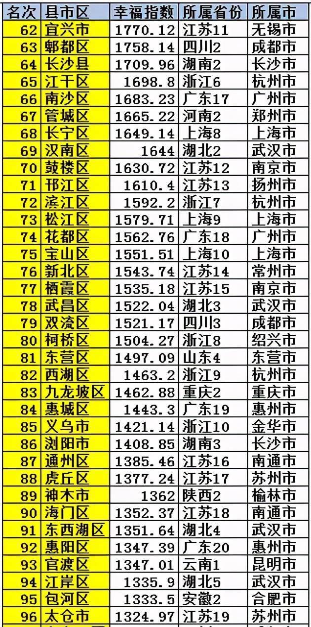 山东gdp县排名2019_山东各市gdp地图图片