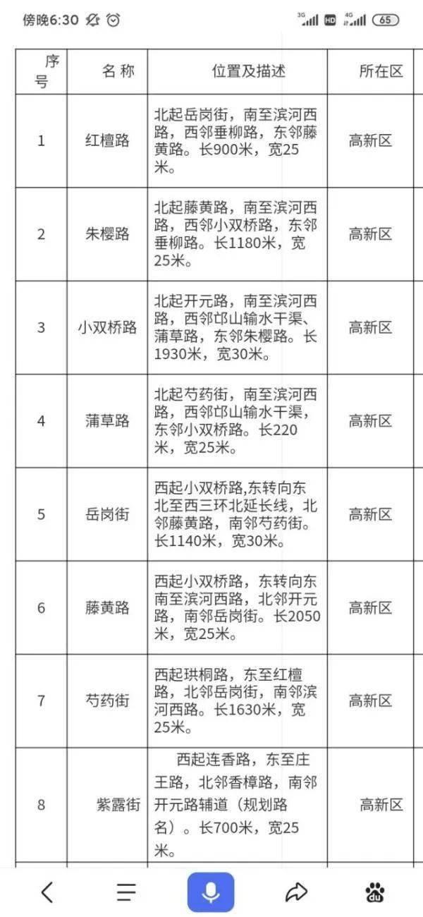 公示!茉莉路、强国路……郑州市拟命名79条道路