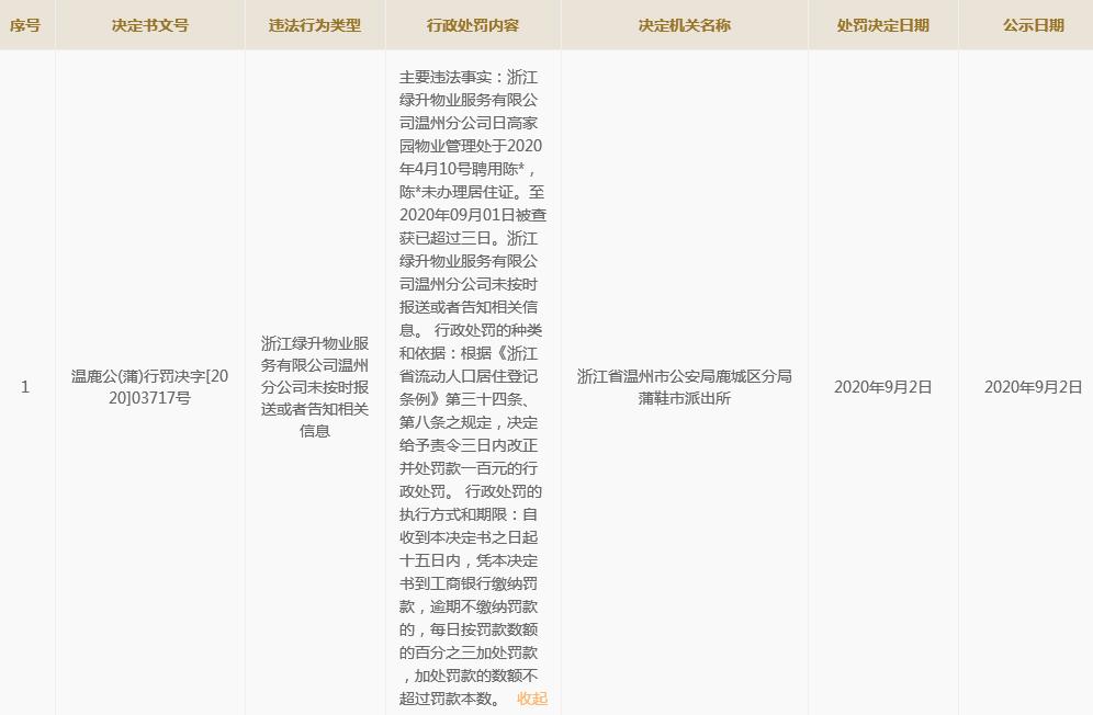 绿升物业温州一员工违法未办居住证 属绿城服务旗下