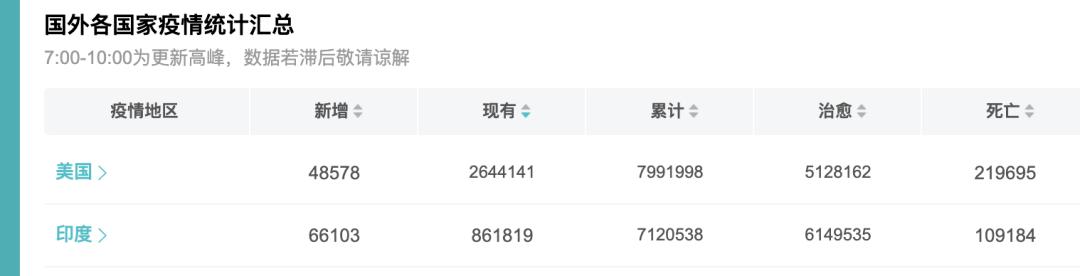 赤城gdp_县域经济发展要找准路子