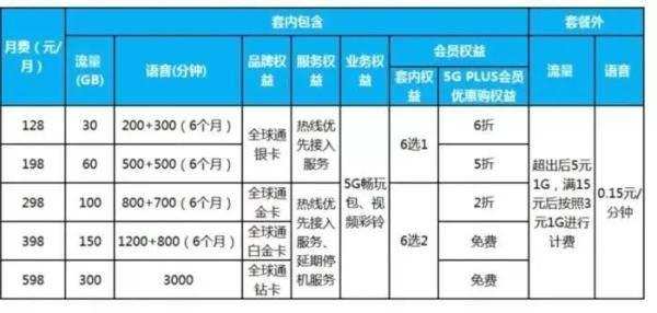 """恒达官网低价4G套餐不断""""消失"""",这是不是新套路?(图3)"""