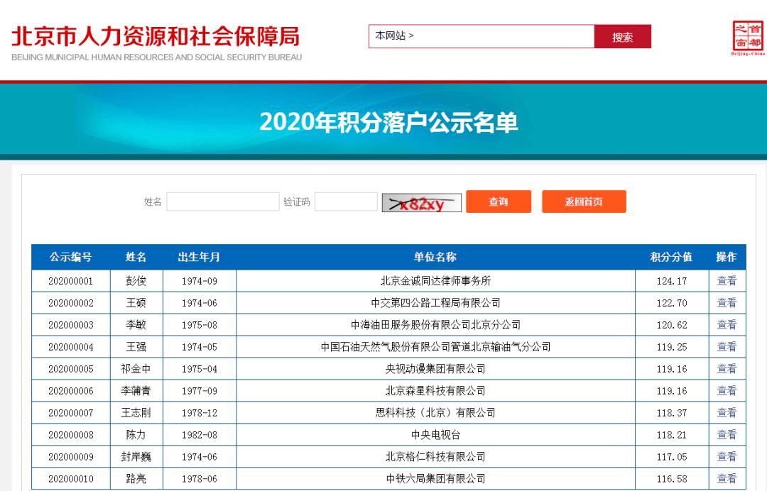 北京今年积分落户名单公示,7成来自这些地方!还有11人弄虚作假被严处