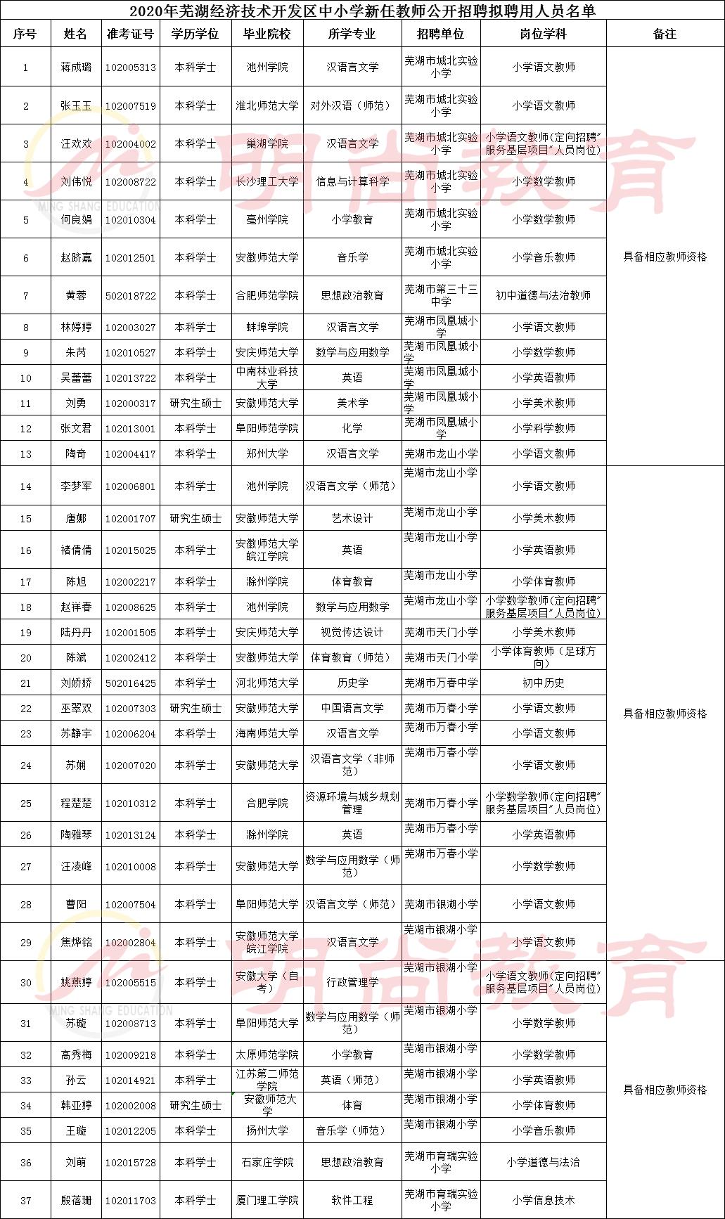 2020芜湖人口突破_芜湖洪水2020图片