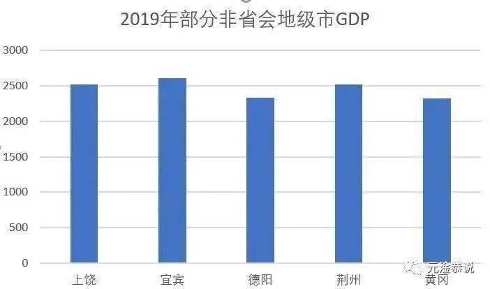 湖北仙桃市的经济总量_湖北仙桃市图片