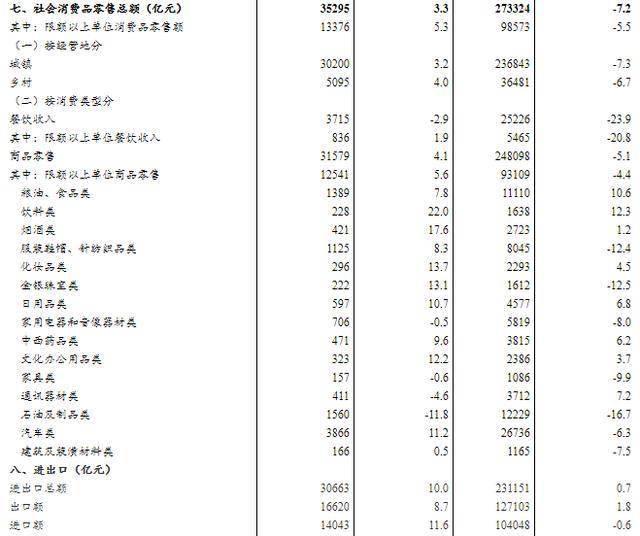 2020三季度gdp百强_徐州大手笔 招商引才,筑巢引雏凤,淮海经济区中心城市跃然纸上