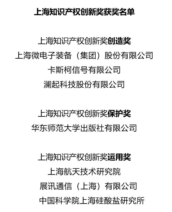 7家单位荣获上海知识产权创新奖