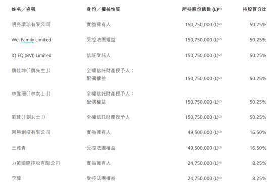 中国宏光遭遇洗仓85% 庄家率先出货此前月内暴涨320%