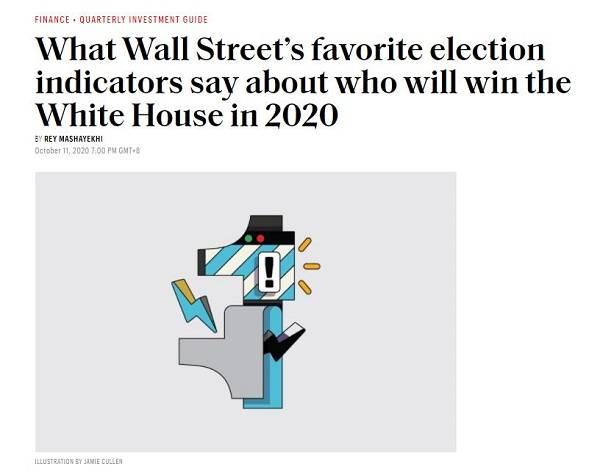 美国总统大选谁将获胜?用经济指标来预测