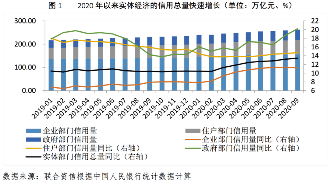 经济总量迅速扩张的影响_社会经济发展迅速图片