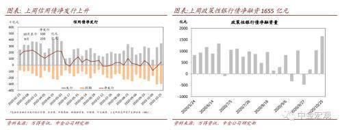 中金公司:境内外汇持有意愿上升     第22张