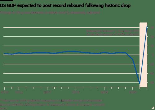 今日全球第三季度gdp_黄金亚市大幅跳涨 上半年最后交易日有望强势收官