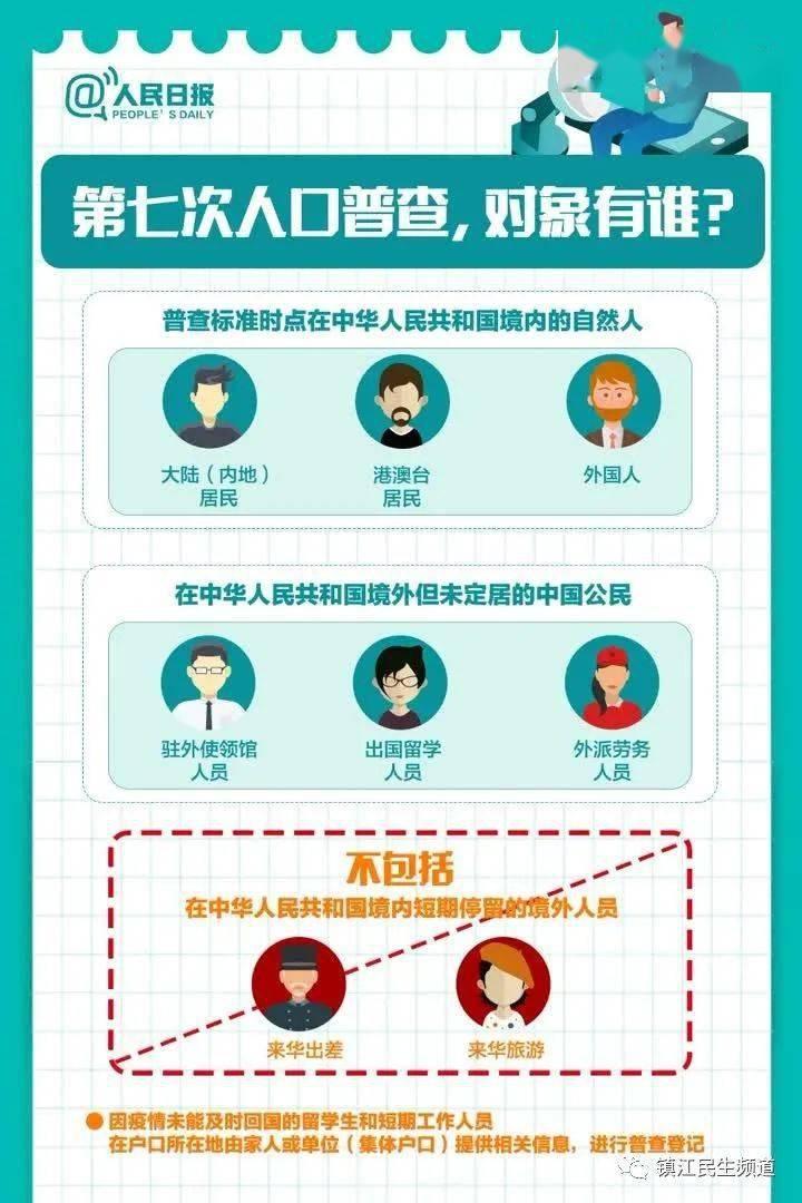 第七次人口普查自助_第七次人口普查图片