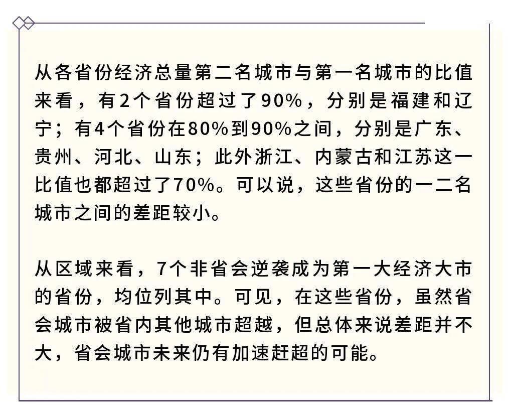 省会占本省经济总量比例_黄金比例