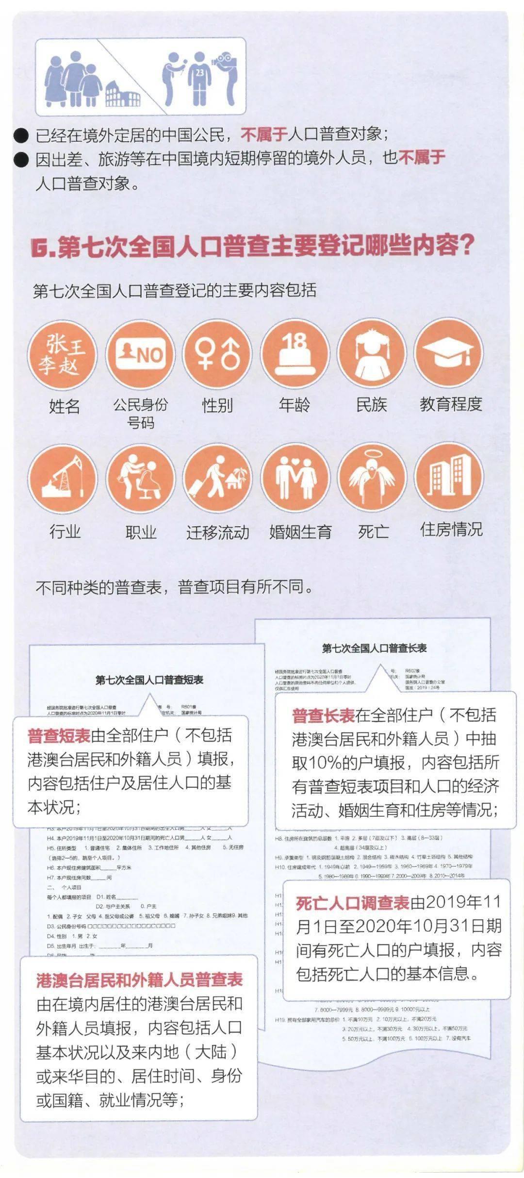 人口普查书记登记_普查人口登记表格图片