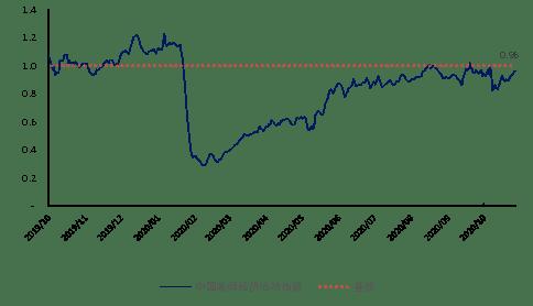 中国gdp增长图_中国人口增长曲线图