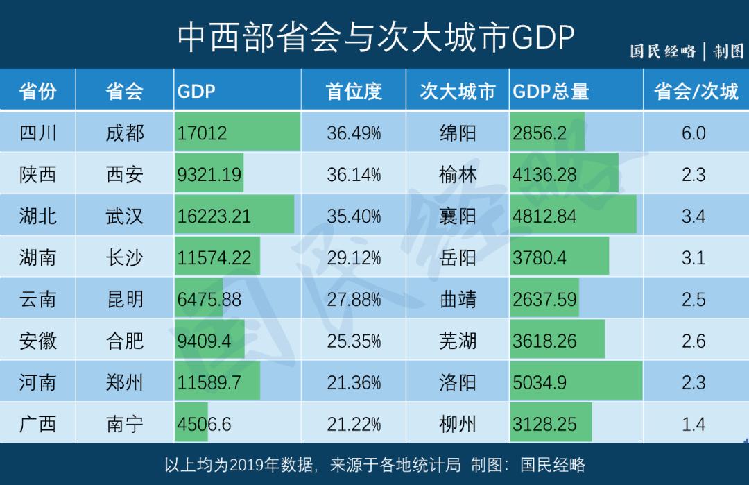 韩国gdp总量2019_韩国美女
