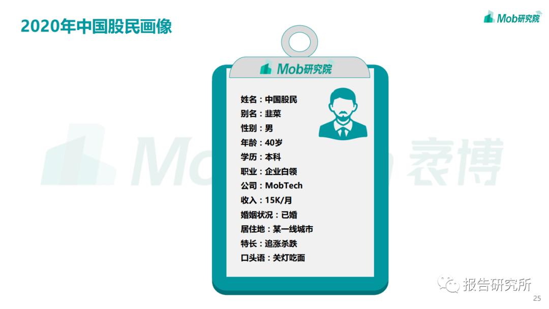 2020中国股民图鉴插图24