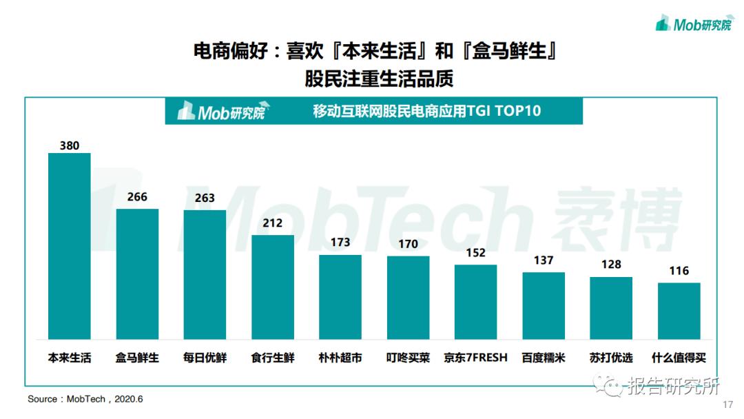 2020中国股民图鉴插图16