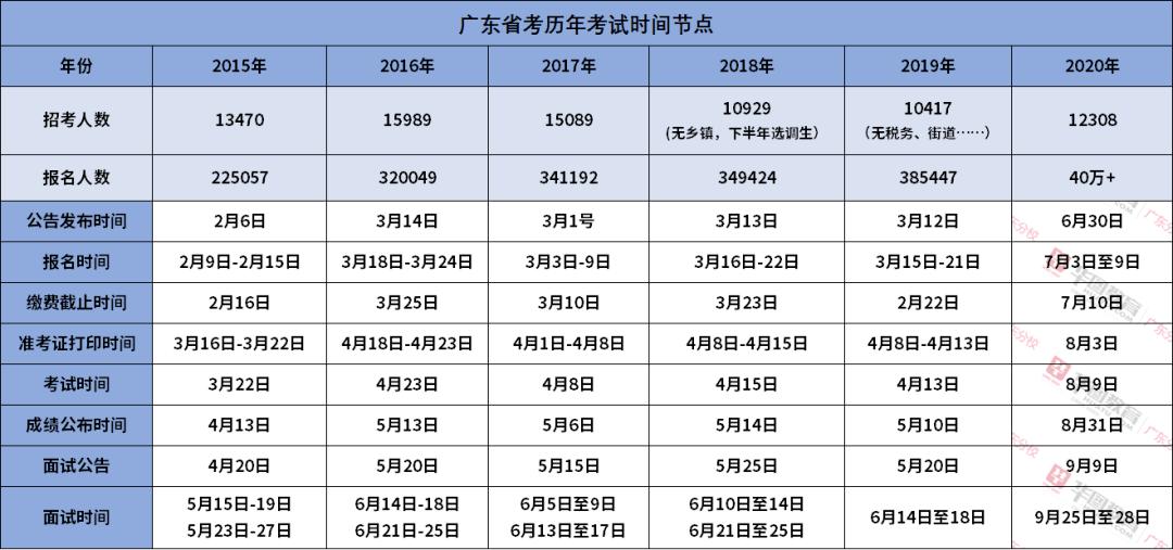2021广东省考会延期吗?_欧洲杯买球app(图1)