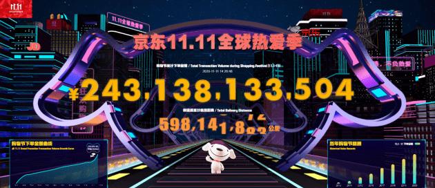 """买车买房买服务京东11.11服务型消费""""买""""出彩"""