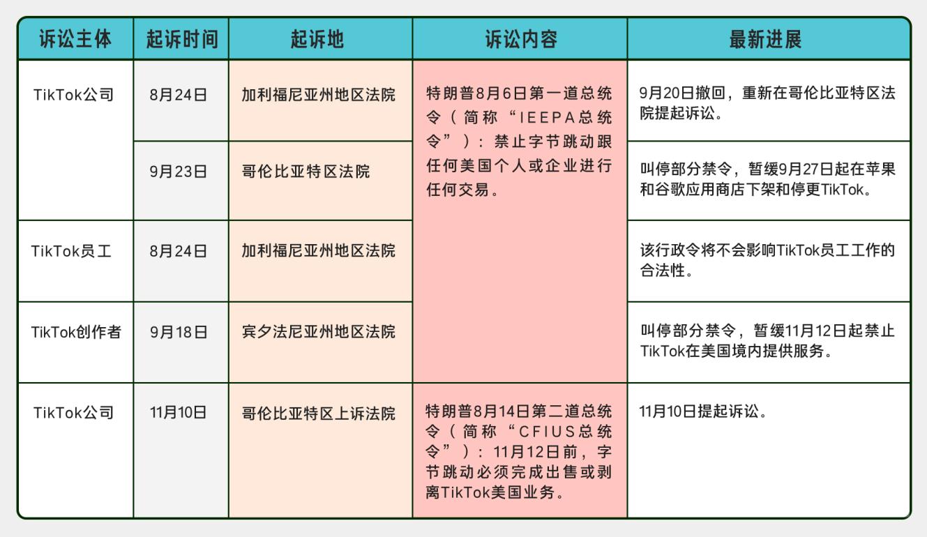 百事3注册美商务部暂停执行禁令,分析人士:TikTok斗争策略初见成效