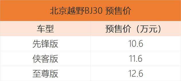 2020广州车展探索厅北京BJ30实车率先亮相