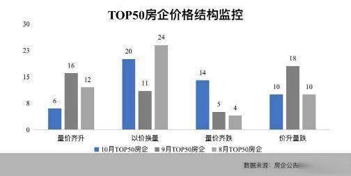_包销门槛降至千万、渠道费再上两位数 北京新房项目进入业绩冲刺期