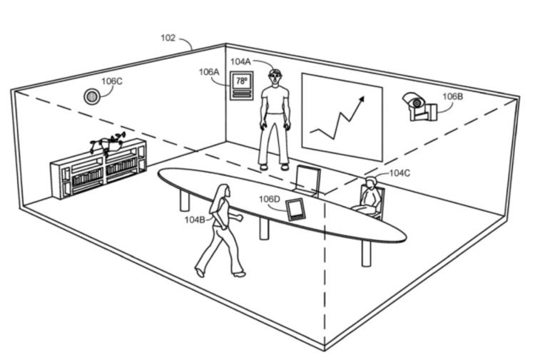 """微软新专利:基于肢体语言的会议""""评分""""系统"""