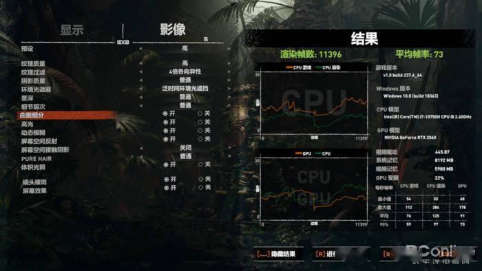 帧率翻倍快乐翻倍!CPU突破5GHz究竟有什么好处?