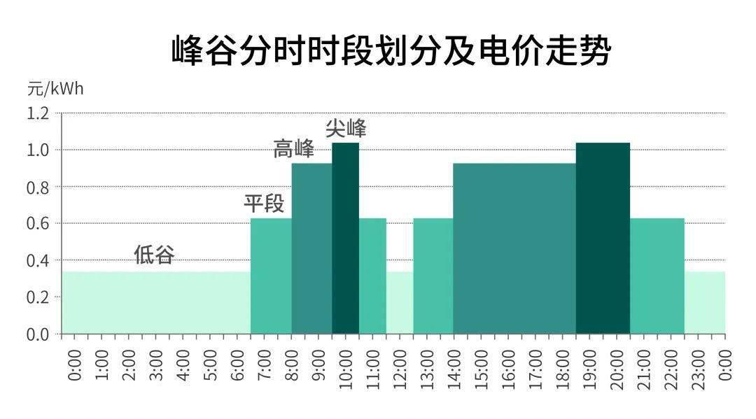 2021年泰安房地产gdp占比_泰安房产2018年商品房市场分析