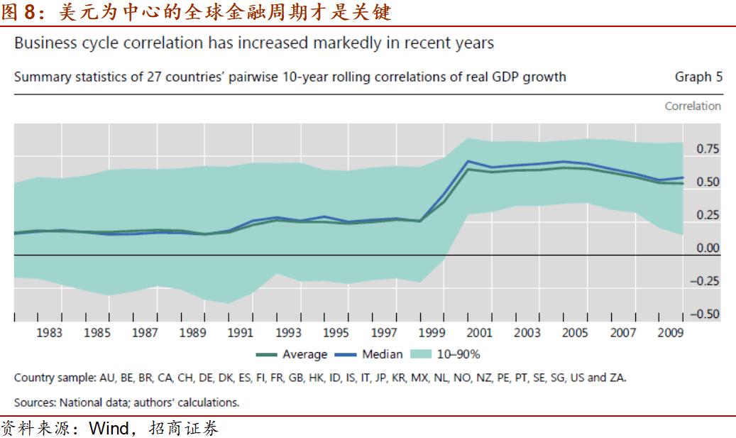 贸易和gdp相关性_不同经济发展水平的国家进出口贸易总额与GDP之间的关系