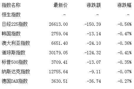 盘前:短期市场区间波动可能聚焦于低估值蓝筹股