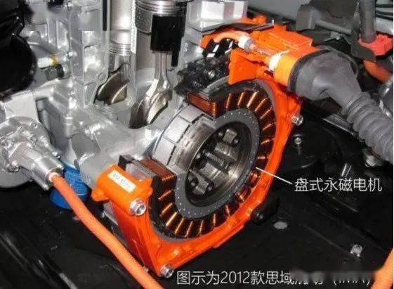 本田i-MMD混合动力系统技术分析