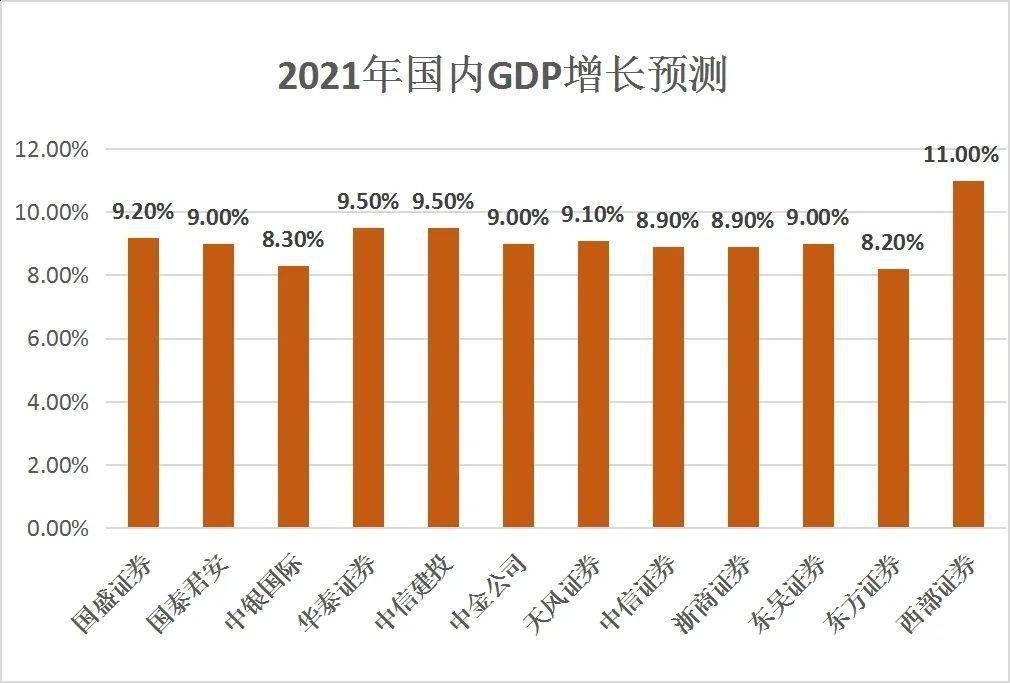 2021 昭通GDP_2021昭通考研图片