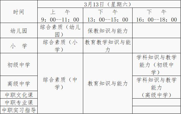 注意!马上开始网上报名!云南省2021年上半年中小学教师资格考试(笔试)安排来了