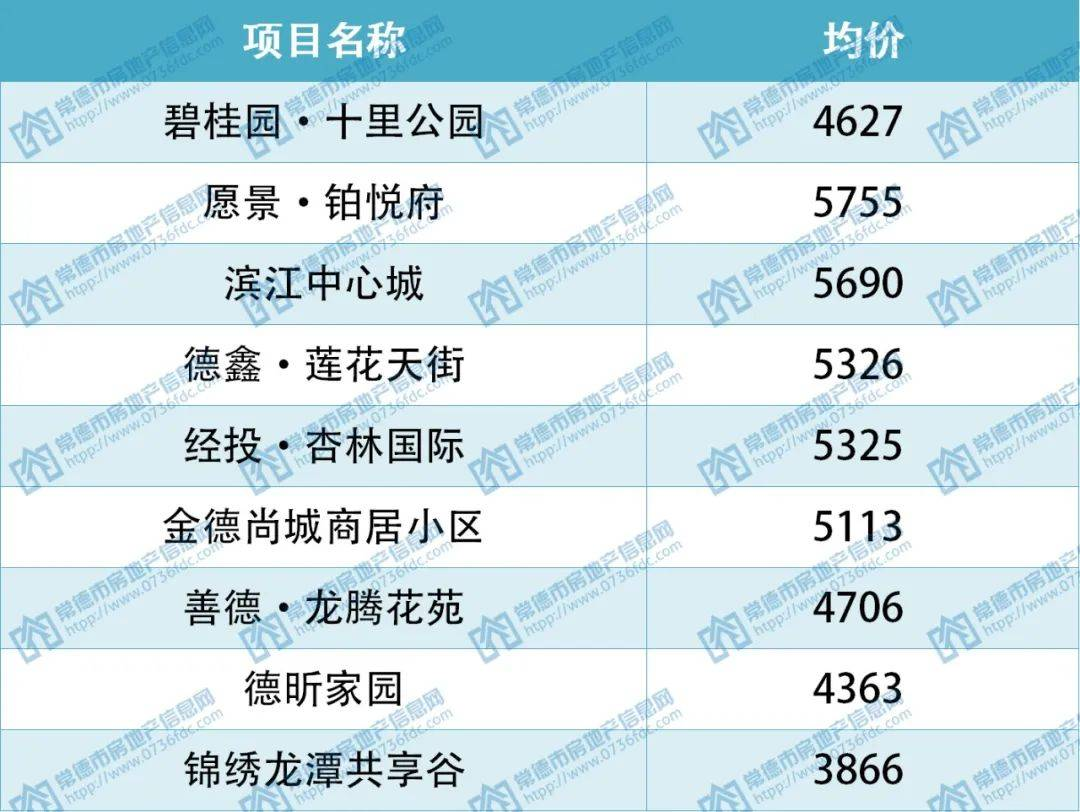 gdp销售的记什么_温州各县市GDP与商品房销售量大比拼,有什么关联 排行前三的是(2)