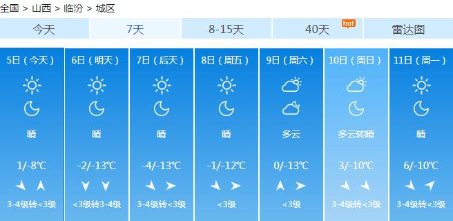 山西发布寒潮蓝色预警!最低气温下降8℃以上,还有7~8级大风  第11张