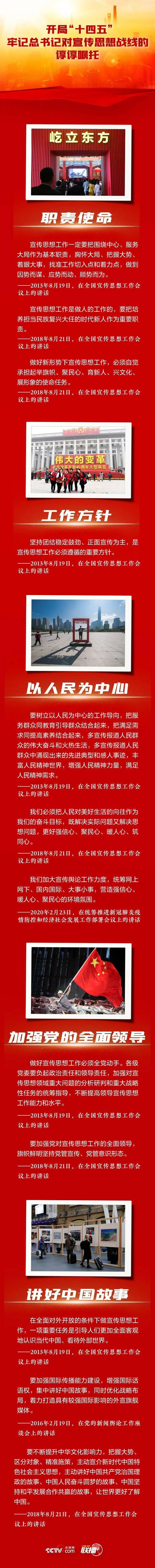 """联播+丨开局""""十四五"""" 牢记总书记对宣传思想战线的谆谆嘱托"""