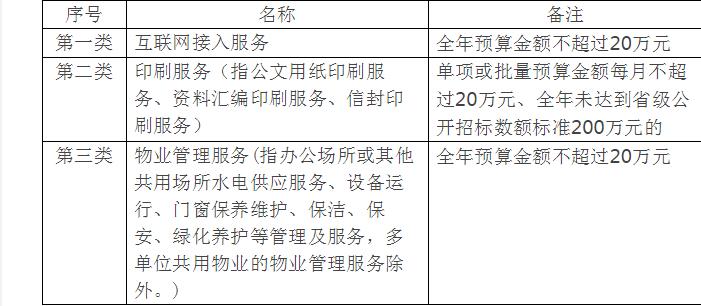 云南省2021年各县GDP_云南省各县gdp排名